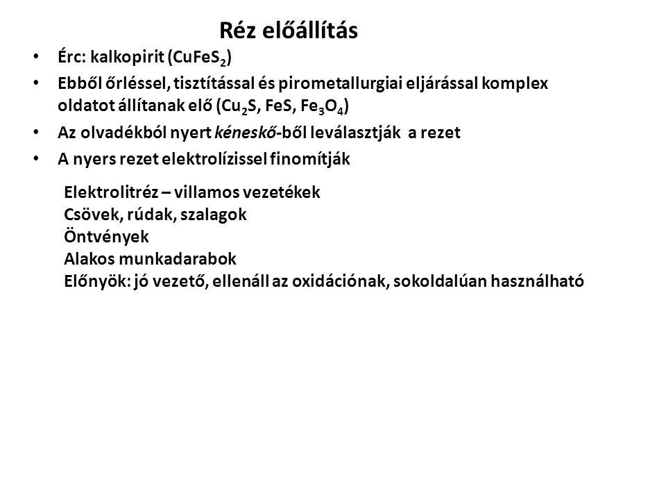 Réz előállítás Érc: kalkopirit (CuFeS2)