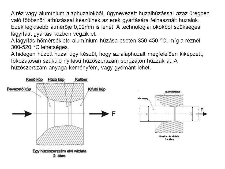 A réz vagy alumínium alaphuzalokból, úgynevezett huzalhúzással azaz üregben való többszöri áthúzással készülnek az erek gyártására felhasznált huzalok. Ezek legkisebb átmérője 0,02mm is lehet. A technológiai okokból szükséges lágyítást gyártás közben végzik el.