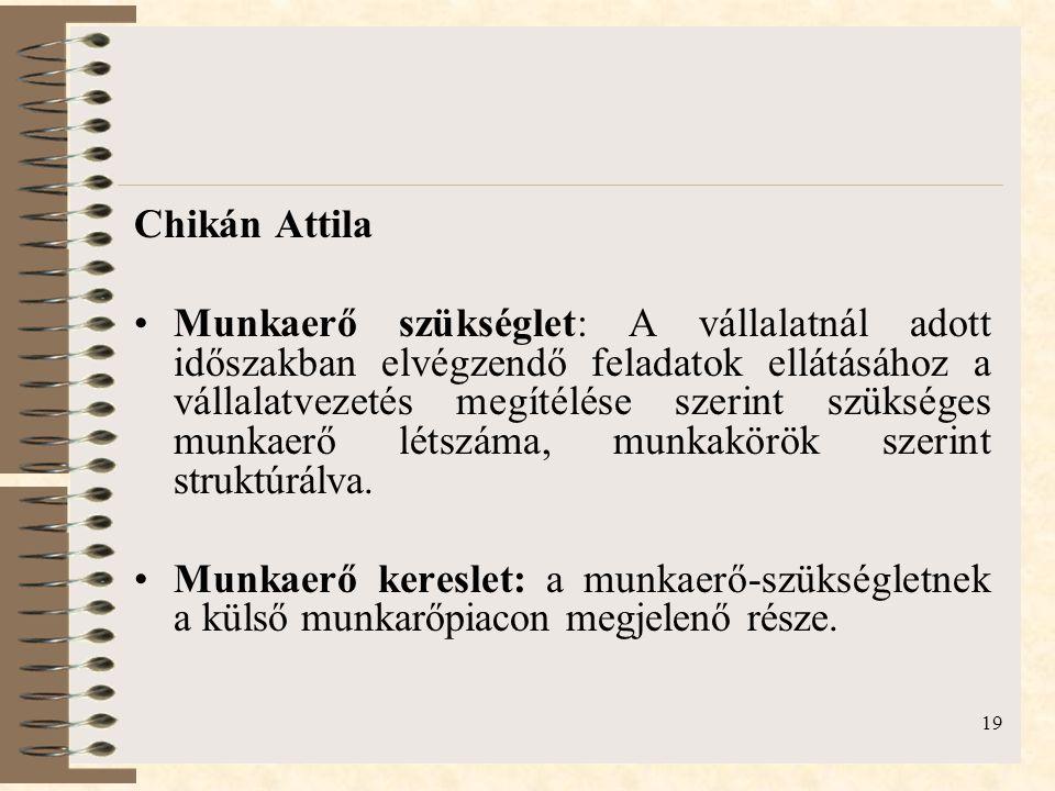 Chikán Attila