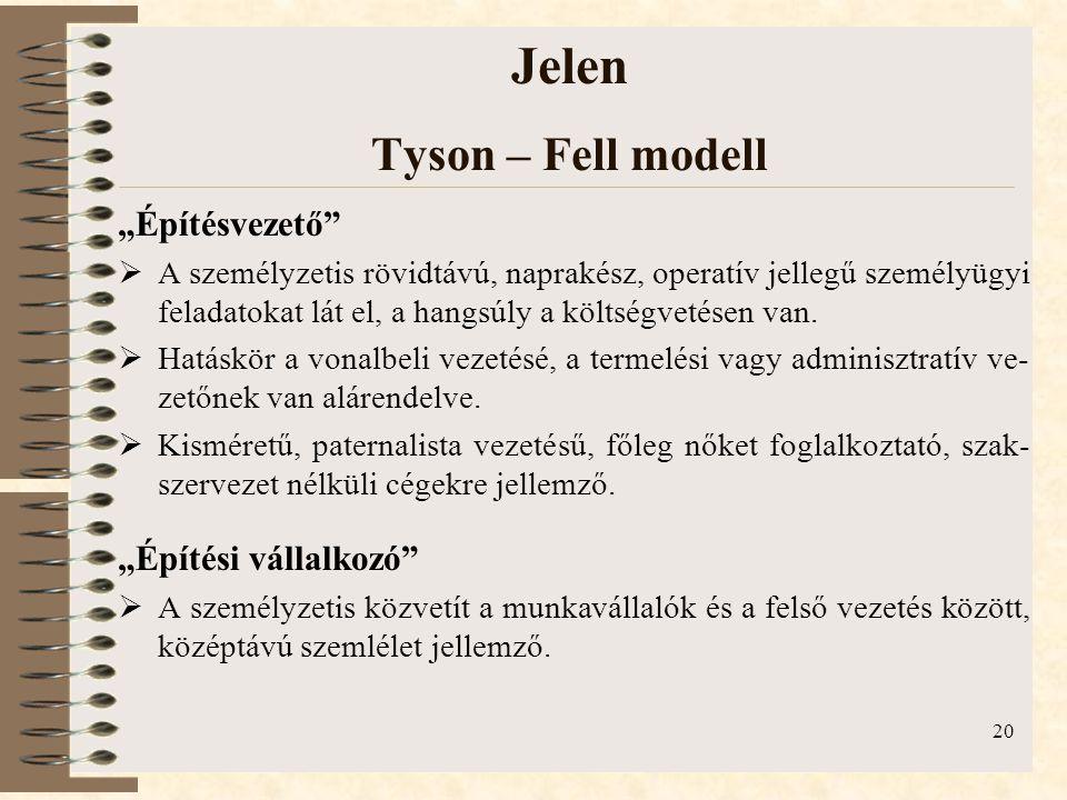Jelen Tyson – Fell modell