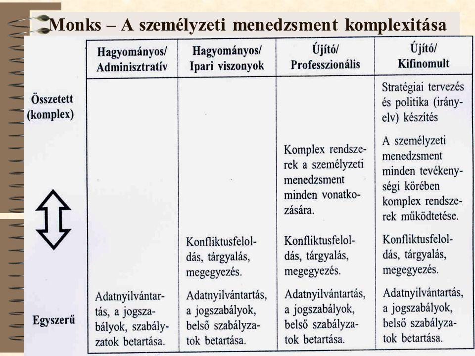 Monks – A személyzeti menedzsment komplexitása