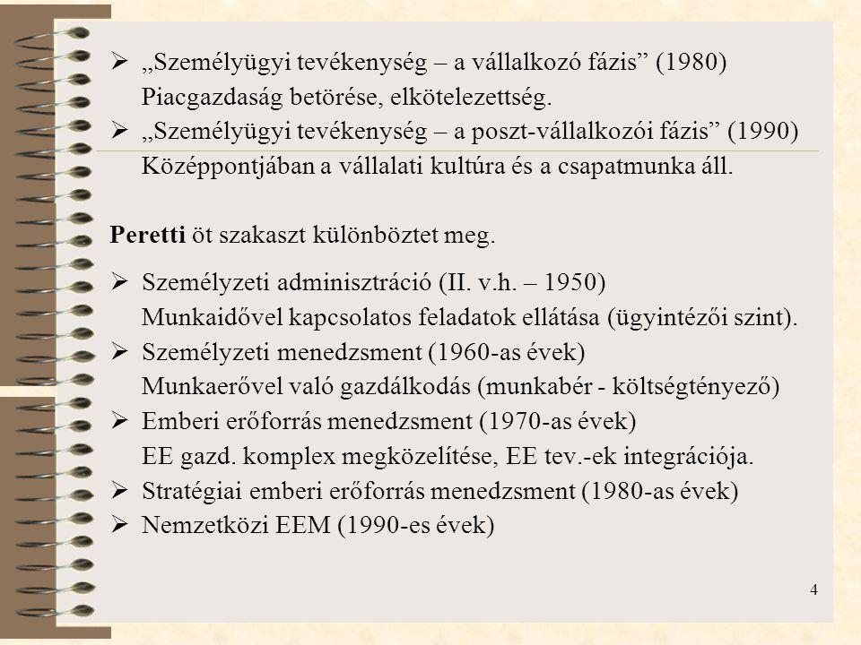 """""""Személyügyi tevékenység – a vállalkozó fázis (1980)"""