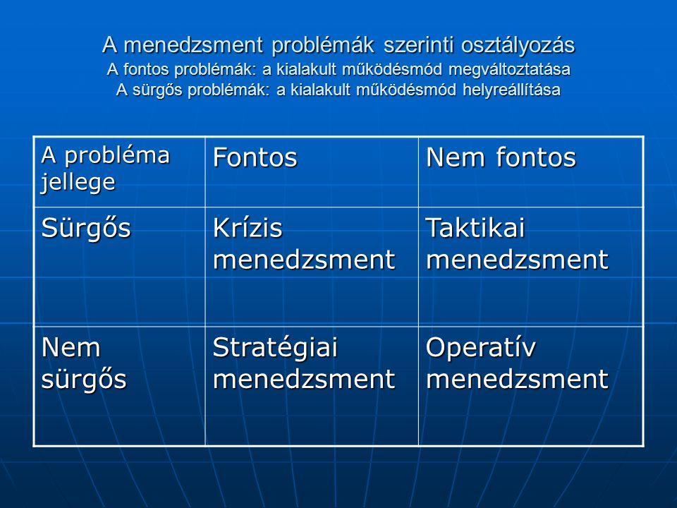 Stratégiai menedzsment Operatív menedzsment