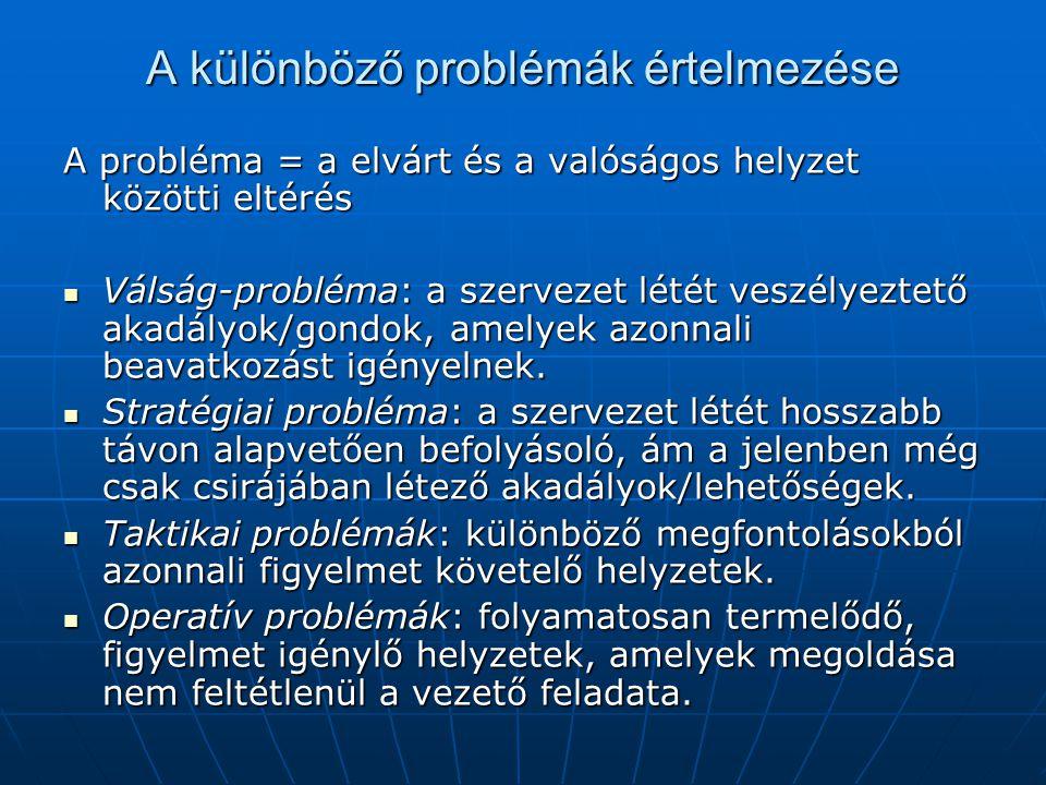 A különböző problémák értelmezése