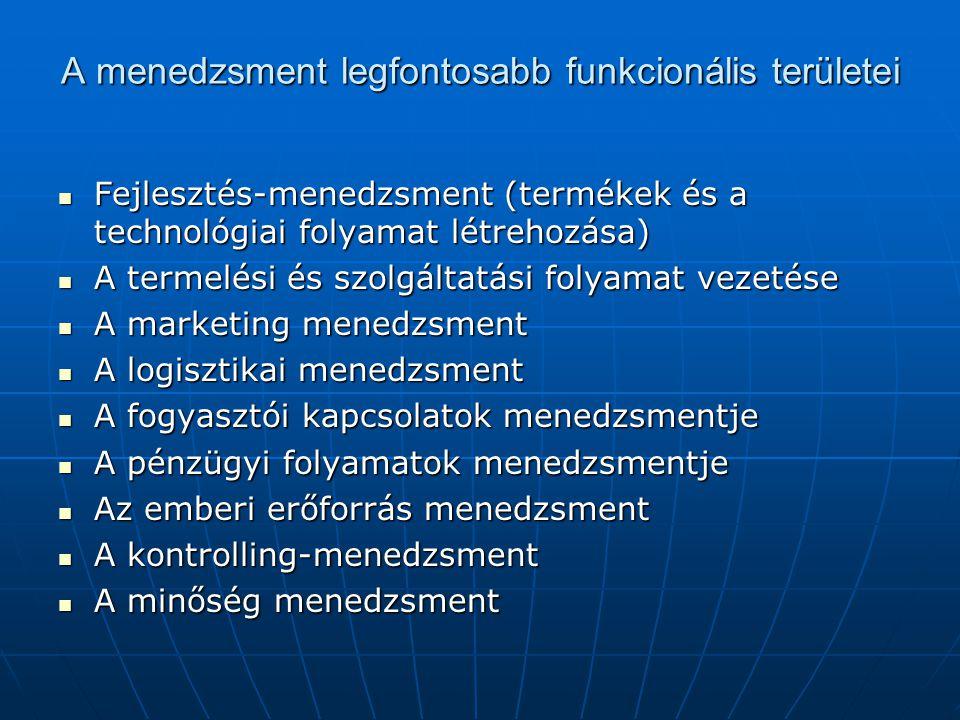 A menedzsment legfontosabb funkcionális területei
