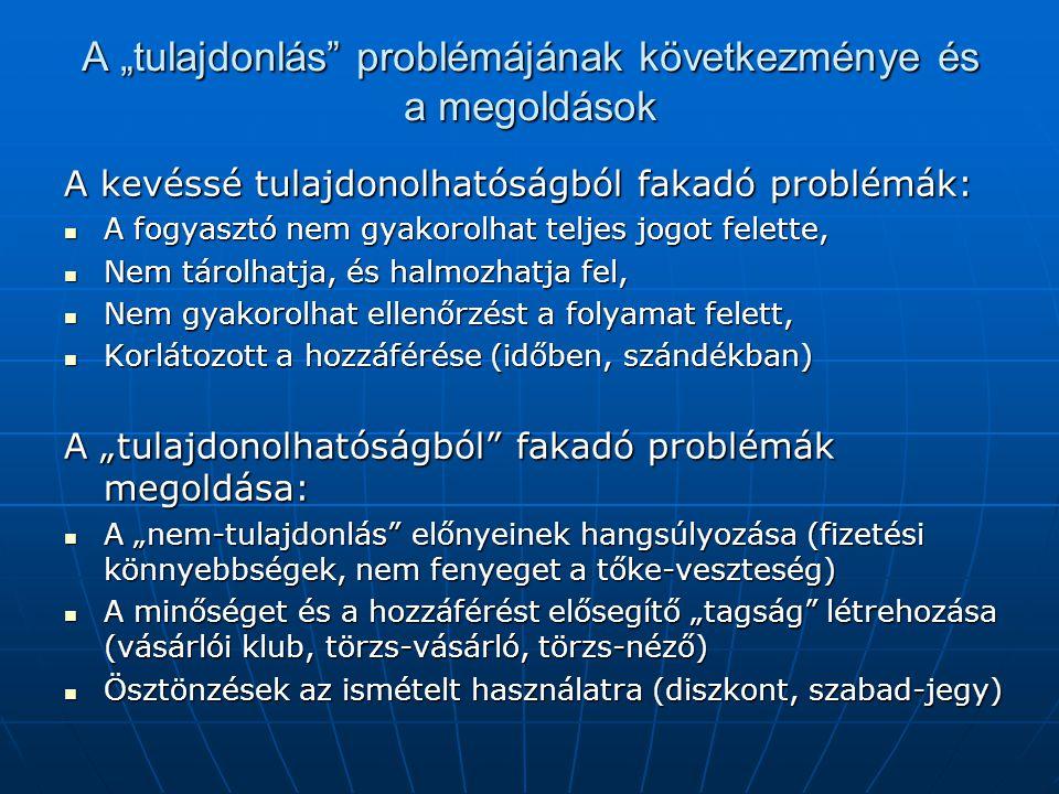 """A """"tulajdonlás problémájának következménye és a megoldások"""