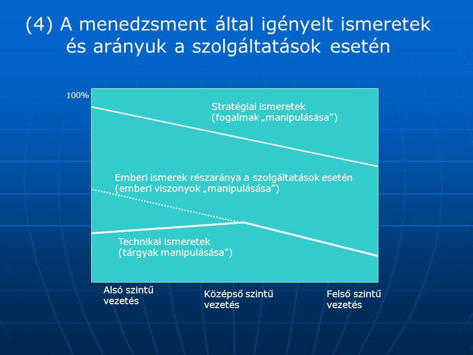 (4) A menedzsment által igényelt ismeretek és arányuk a szolgáltatások esetén