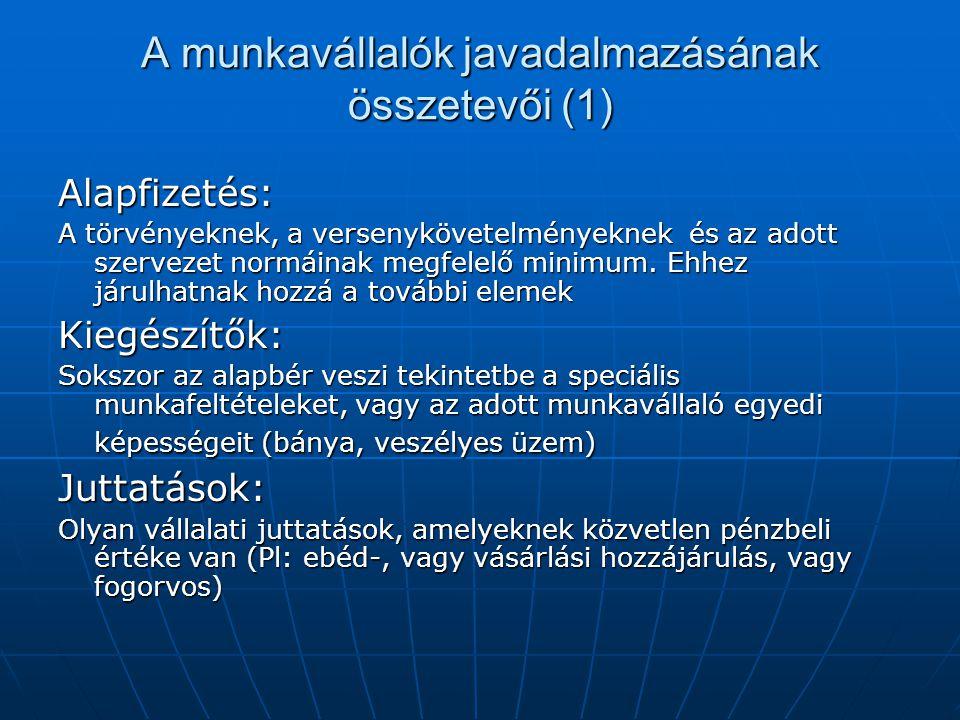 A munkavállalók javadalmazásának összetevői (1)