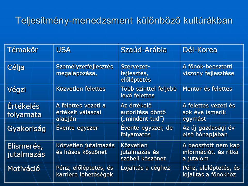 Teljesítmény-menedzsment különböző kultúrákban