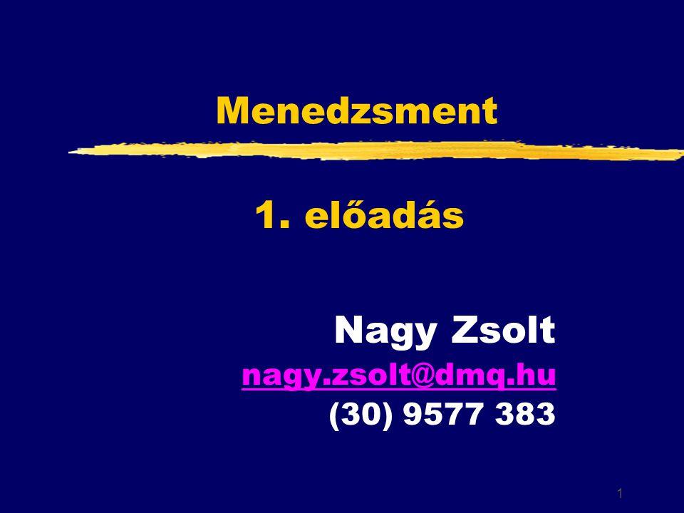 Nagy Zsolt nagy.zsolt@dmq.hu (30) 9577 383