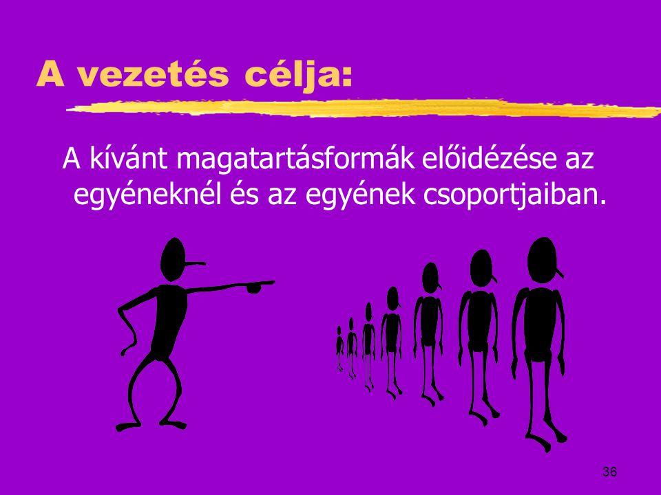 A vezetés célja: A kívánt magatartásformák előidézése az egyéneknél és az egyének csoportjaiban.