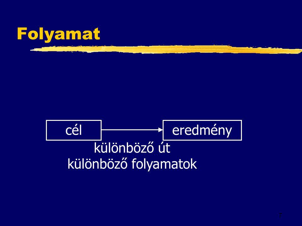 Folyamat cél eredmény különböző út különböző folyamatok