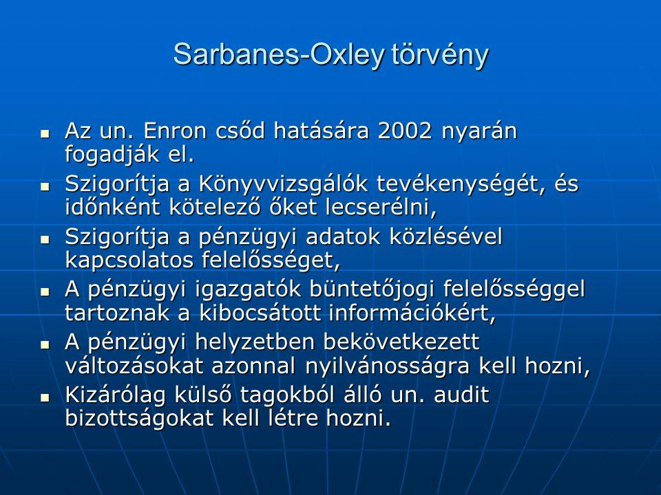 Sarbanes-Oxley törvény