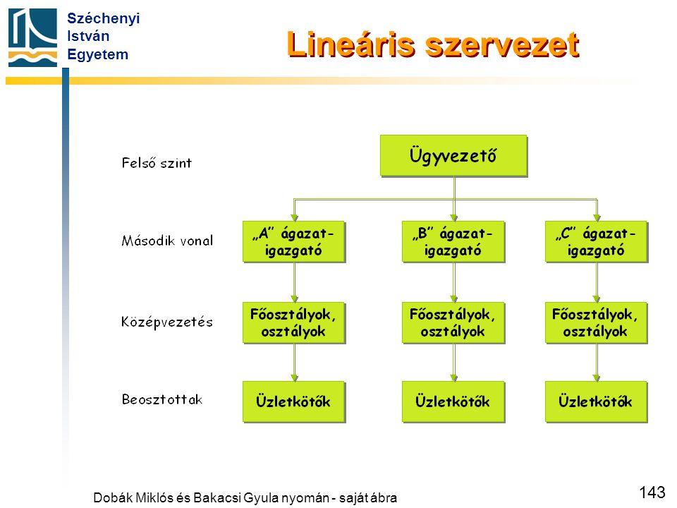 Lineáris törzskari szervezet