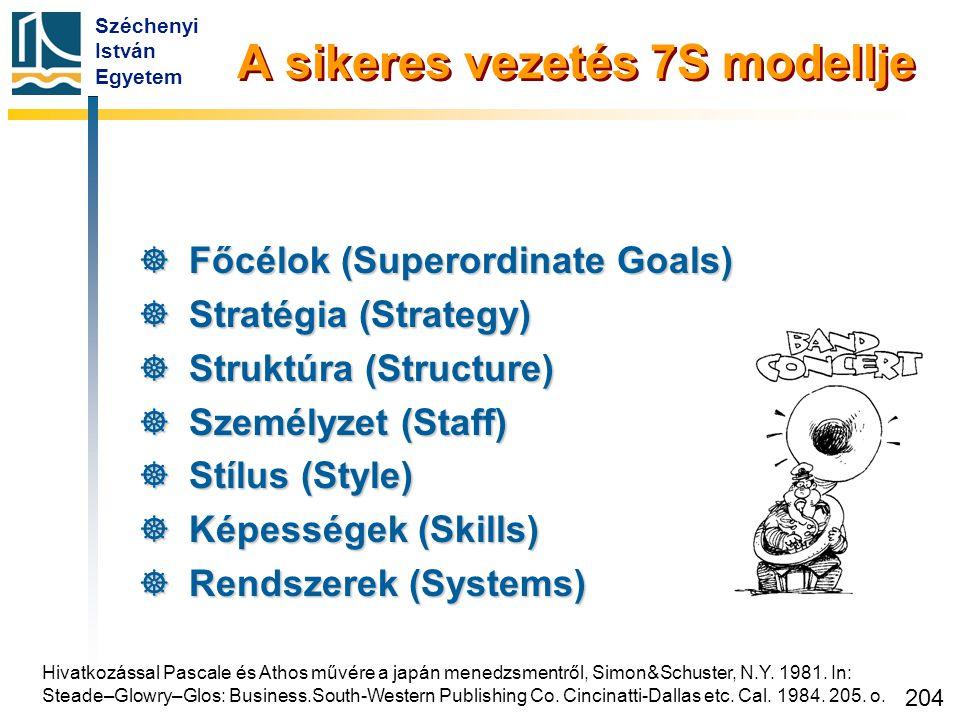 A sikeres vezetés 7S modellje