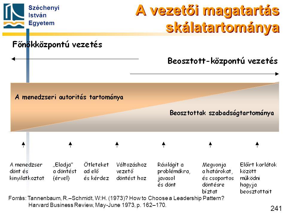 Tannenbaum-Schmidt szerint
