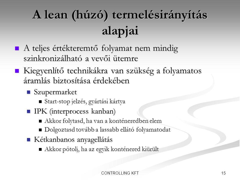 A lean (húzó) termelésirányítás alapjai