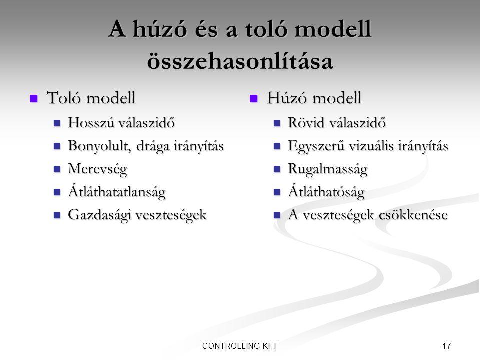 A húzó és a toló modell összehasonlítása