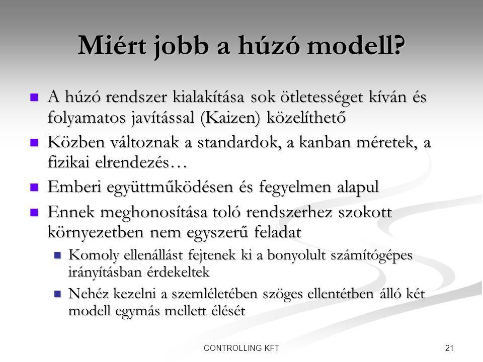 Miért jobb a húzó modell