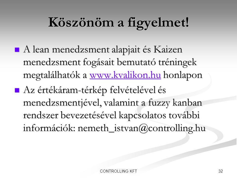 Köszönöm a figyelmet! A lean menedzsment alapjait és Kaizen menedzsment fogásait bemutató tréningek megtalálhatók a www.kvalikon.hu honlapon.