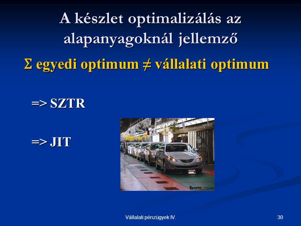 A készlet optimalizálás az alapanyagoknál jellemző