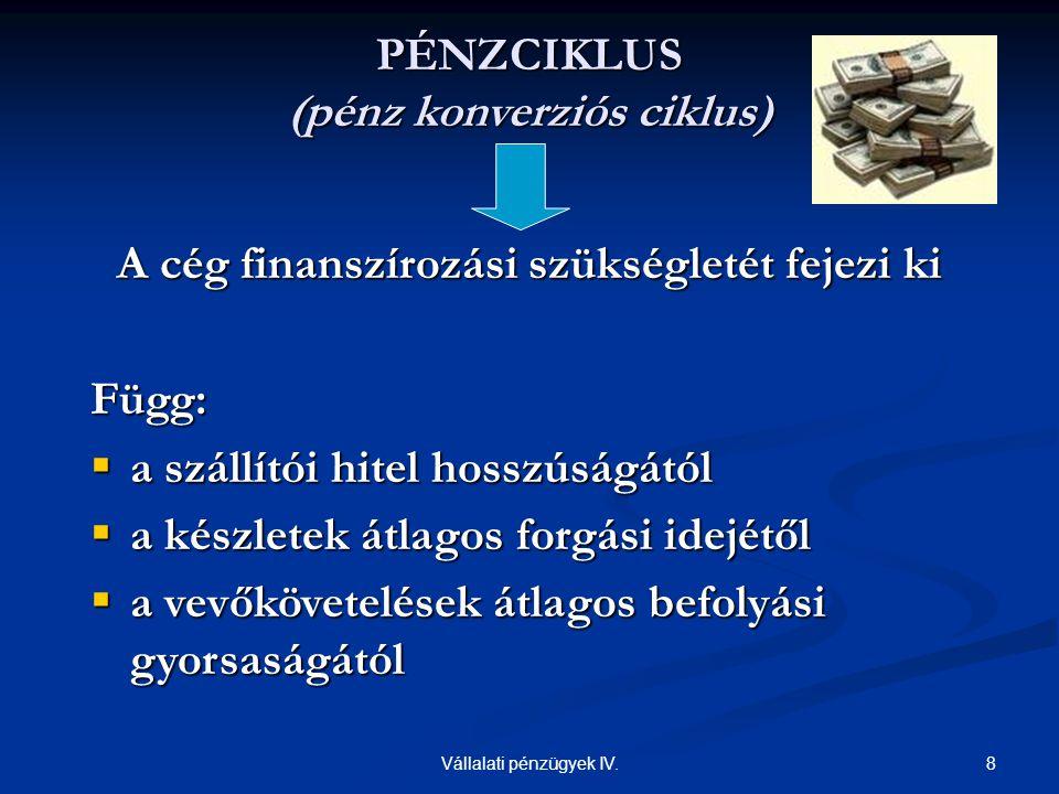 PÉNZCIKLUS (pénz konverziós ciklus)