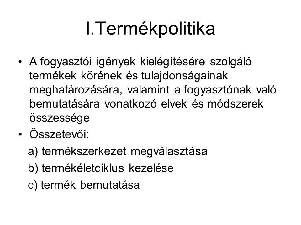 I.Termékpolitika