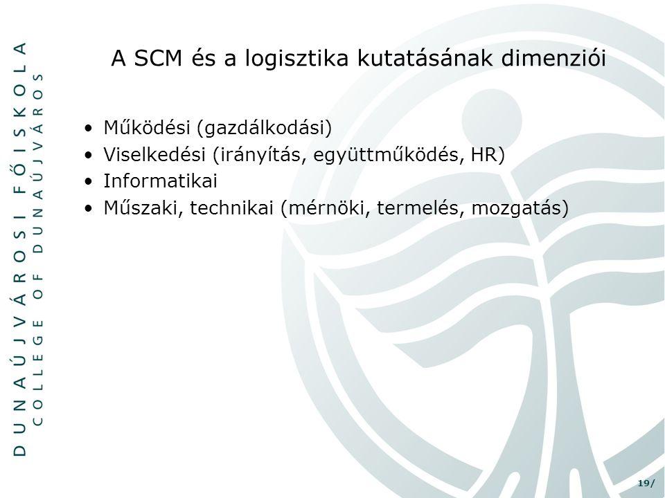 A SCM és a logisztika kutatásának dimenziói