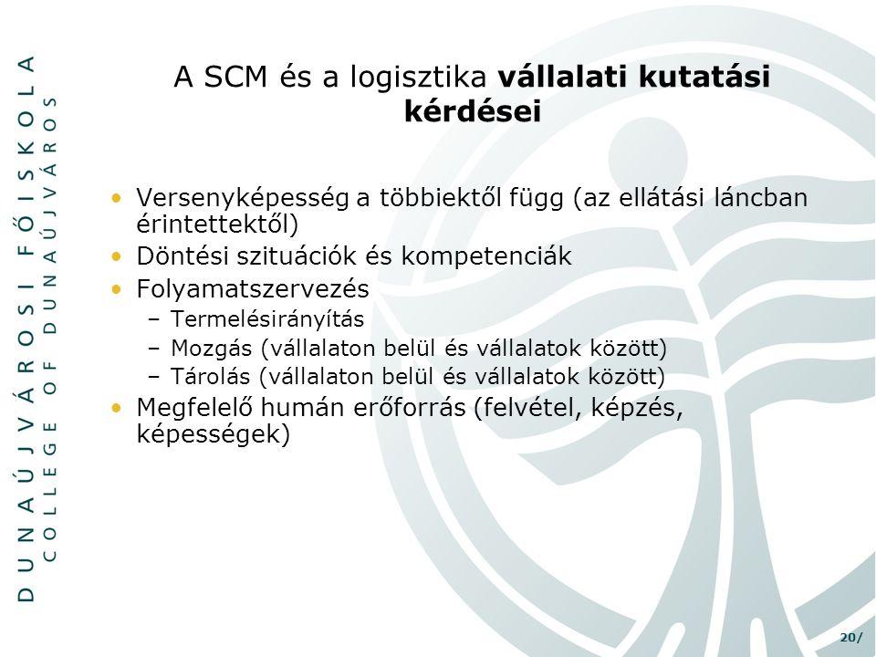 A SCM és a logisztika vállalati kutatási kérdései