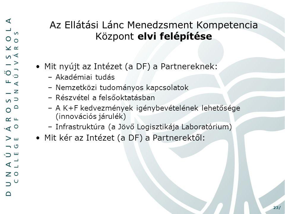 Az Ellátási Lánc Menedzsment Kompetencia Központ elvi felépítése