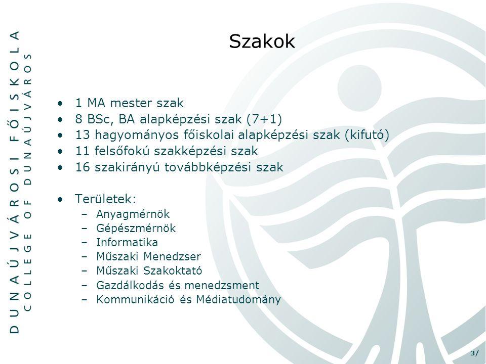 Szakok 1 MA mester szak 8 BSc, BA alapképzési szak (7+1)