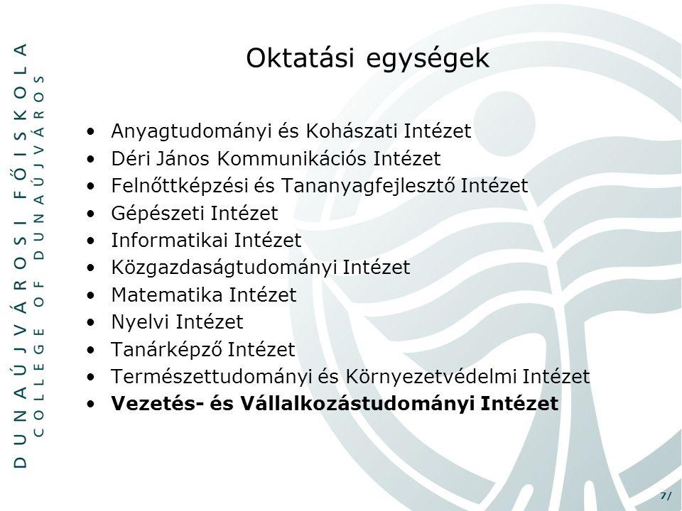 Oktatási egységek Anyagtudományi és Kohászati Intézet