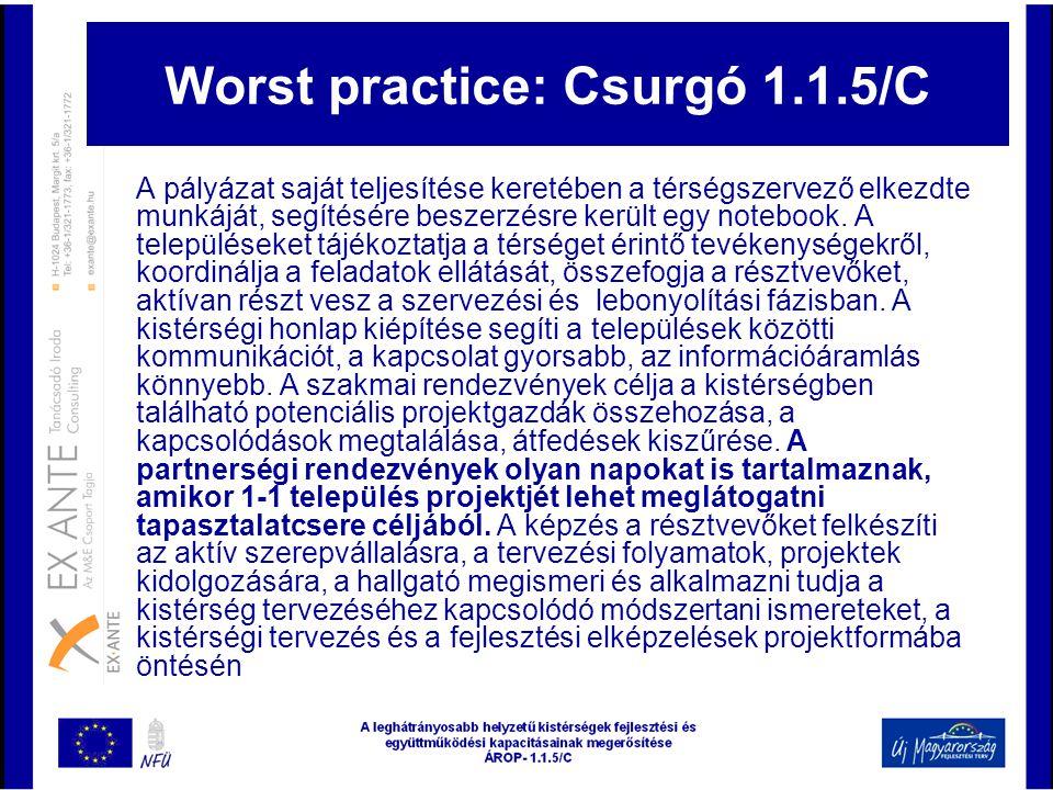 Worst practice: Csurgó 1.1.5/C