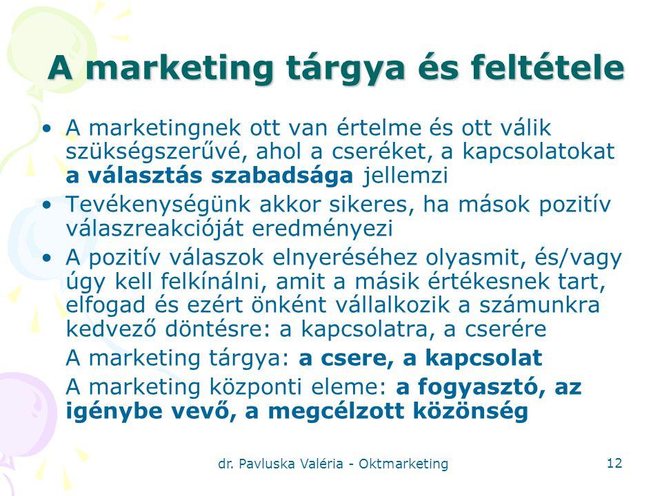 A marketing tárgya és feltétele