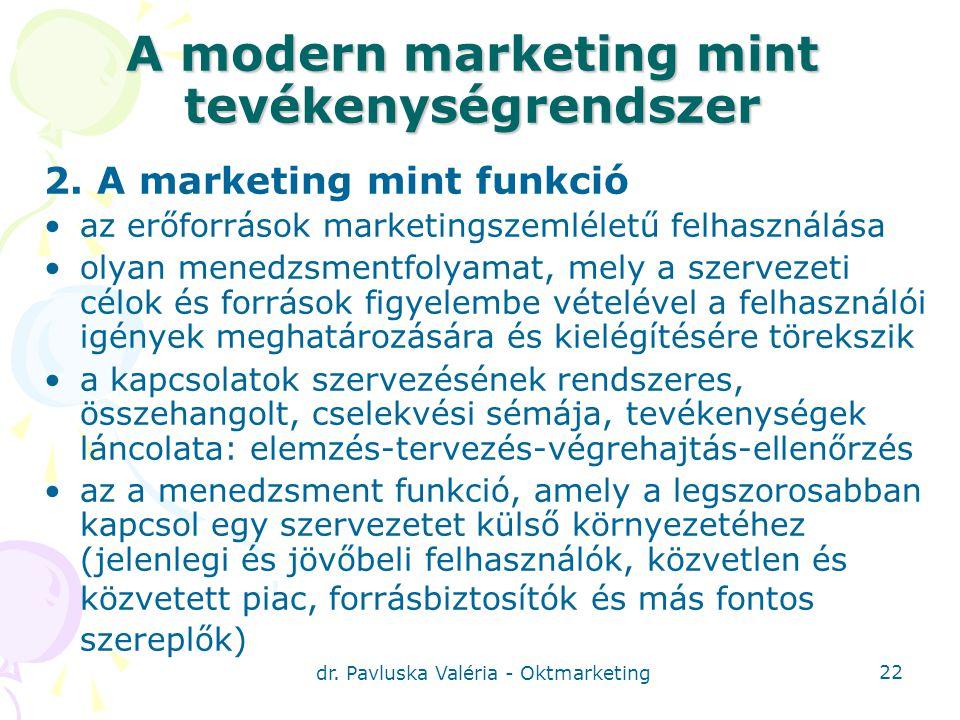 A modern marketing mint tevékenységrendszer