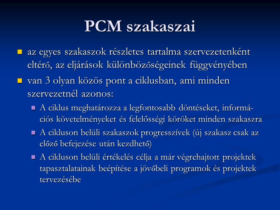 PCM szakaszai az egyes szakaszok részletes tartalma szervezetenként eltérő, az eljárások különbözőségeinek függvényében.