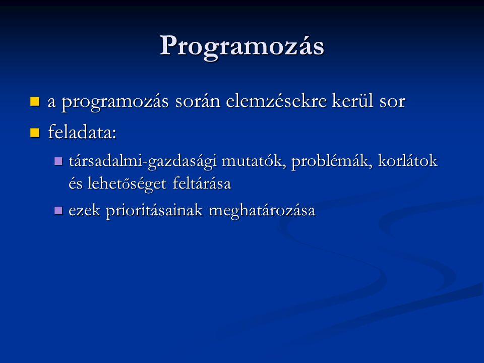 Programozás a programozás során elemzésekre kerül sor feladata: