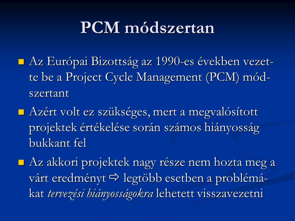 PCM módszertan Az Európai Bizottság az 1990-es években vezet-te be a Project Cycle Management (PCM) mód-szertant.