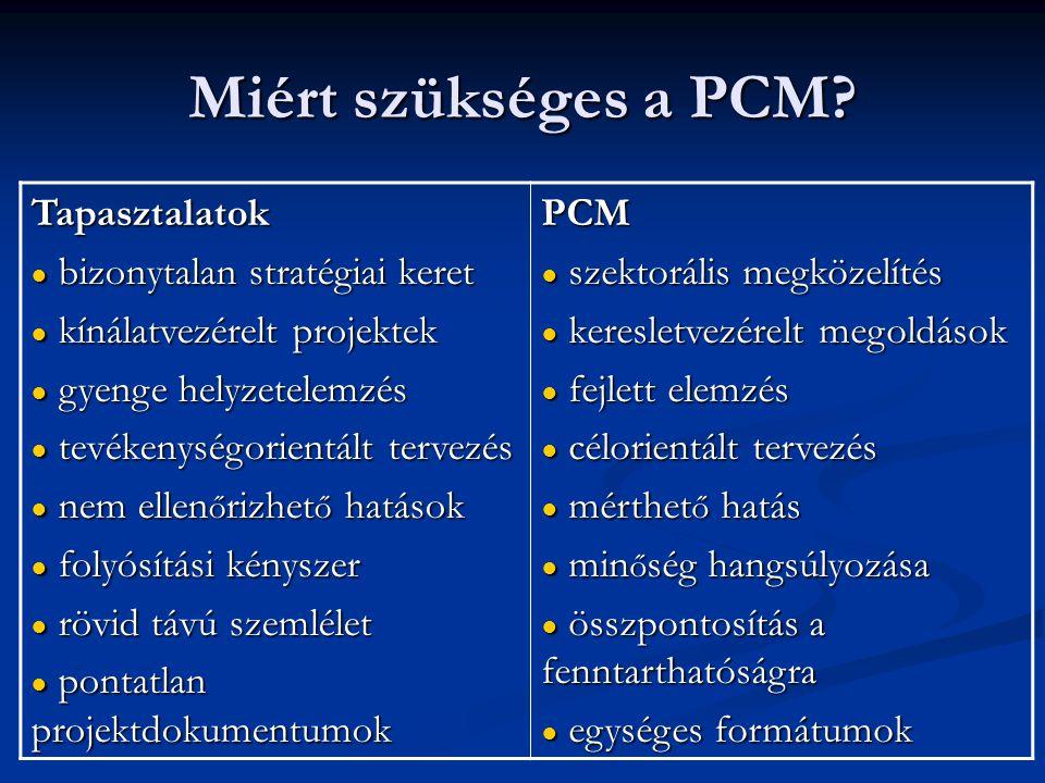 Miért szükséges a PCM Tapasztalatok bizonytalan stratégiai keret