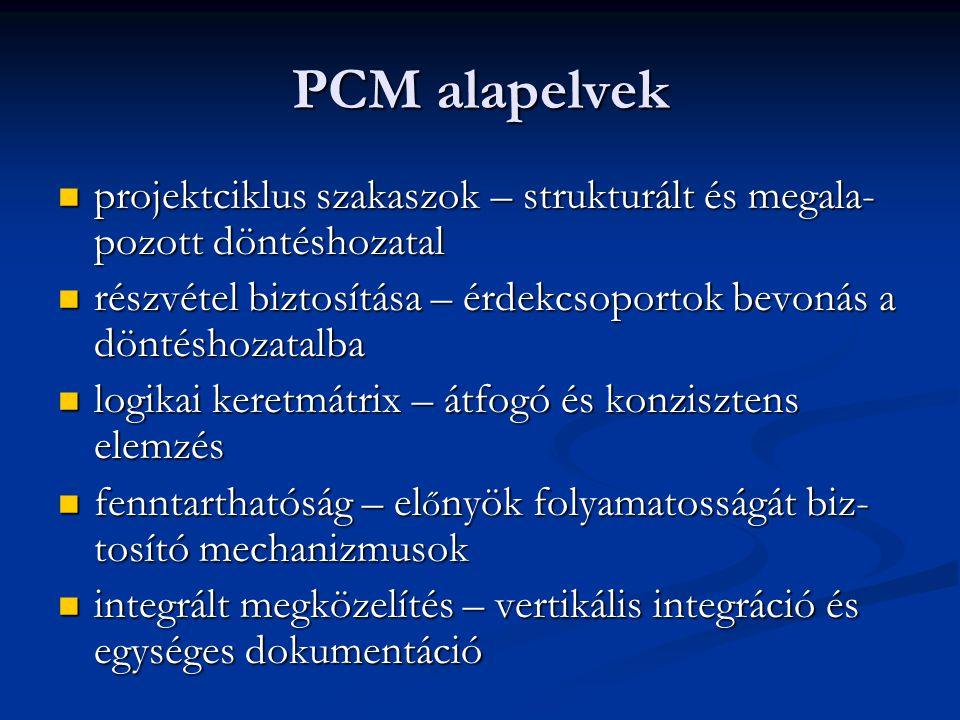 PCM alapelvek projektciklus szakaszok – strukturált és megala-pozott döntéshozatal. részvétel biztosítása – érdekcsoportok bevonás a döntéshozatalba.