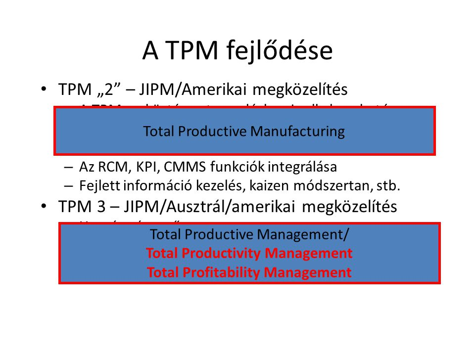 Total Productivity Management Total Profitability Management