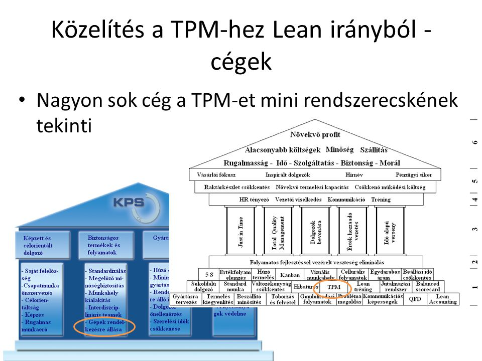 Közelítés a TPM-hez Lean irányból - cégek