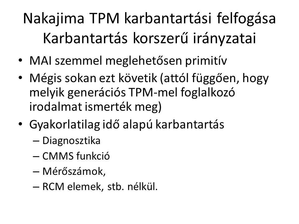 Nakajima TPM karbantartási felfogása Karbantartás korszerű irányzatai