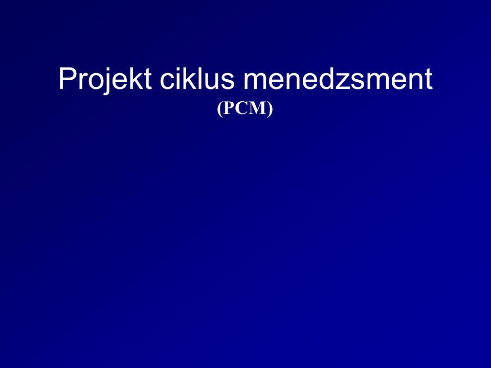 Projekt ciklus menedzsment