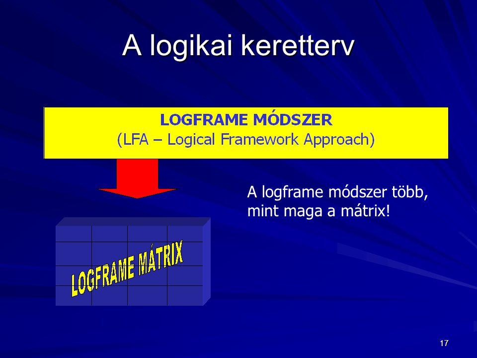 A logikai keretterv A logframe módszer több, mint maga a mátrix!