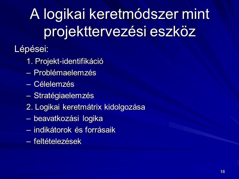 A logikai keretmódszer mint projekttervezési eszköz