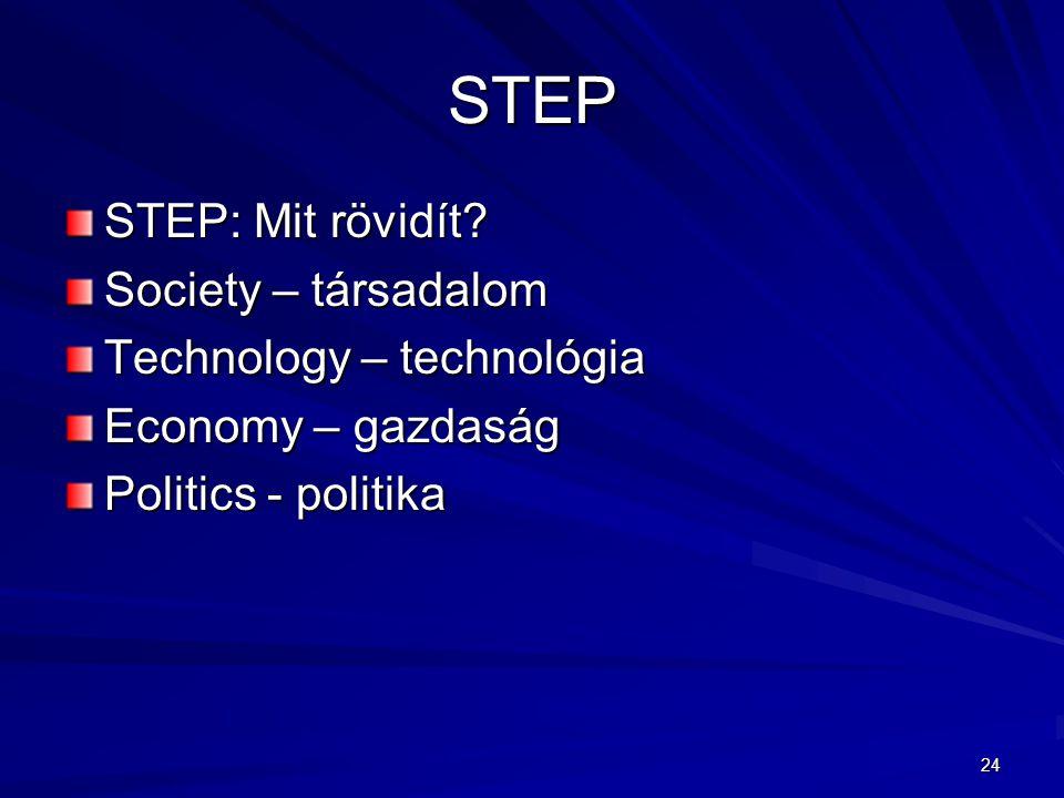 STEP STEP: Mit rövidít Society – társadalom Technology – technológia