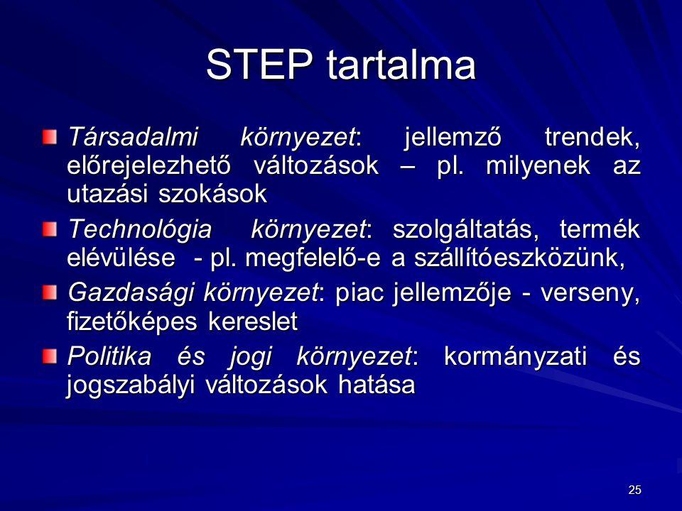 STEP tartalma Társadalmi környezet: jellemző trendek, előrejelezhető változások – pl. milyenek az utazási szokások.