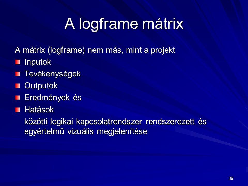 A logframe mátrix A mátrix (logframe) nem más, mint a projekt Inputok