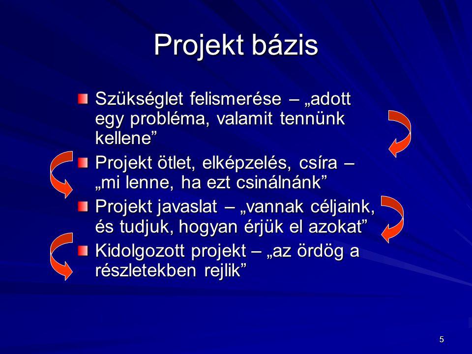 """Projekt bázis Szükséglet felismerése – """"adott egy probléma, valamit tennünk kellene"""